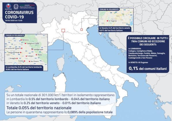 Itália, um país seguro para se viver e viajar.